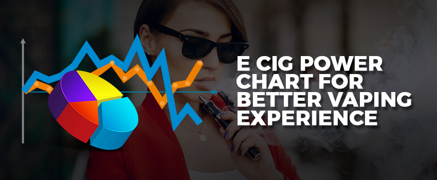E-cig-Power-Chart-For-Better-Vaping-Experience