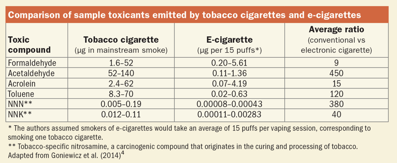 electronic-cigarettes-safety